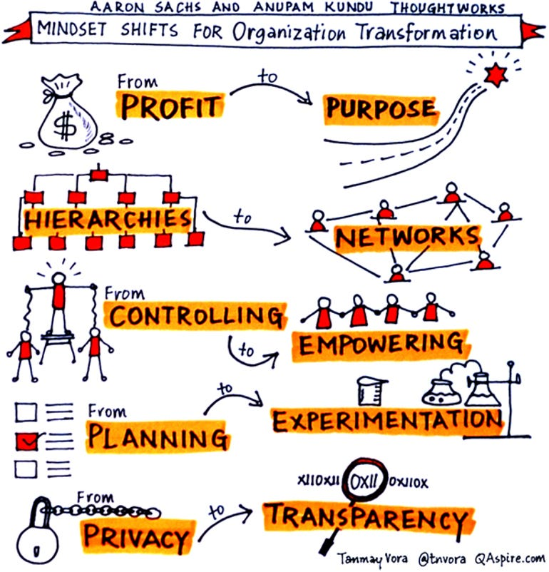 management-mindset.jpg