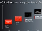 Ampere Altra Max 128-core server processor available as company lays out 5 nm roadmap