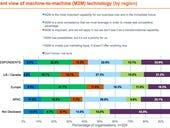 M2M, Internet of Things: 10 key points