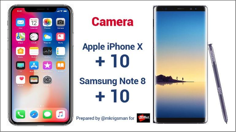 Note 8 Iphone X camera