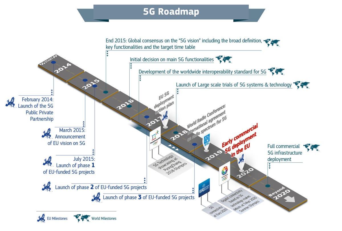 visual2-5g-roadmap.jpg