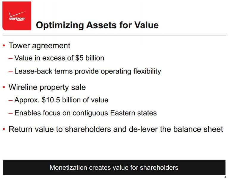 verizon-asset-sales.png