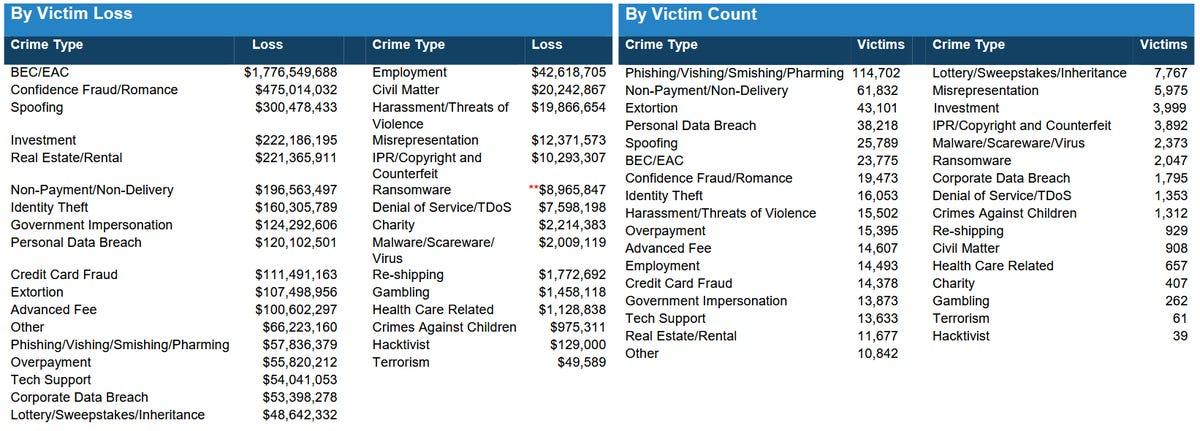 fbi-charts.png