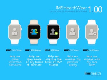 IMSHealthwear for Apple Watch