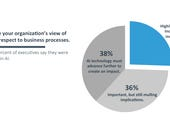 AI and Internet of Things will drive digital transformation through 2020