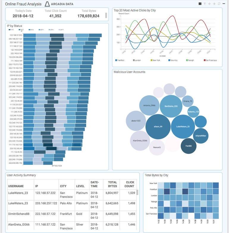 visualizations-on-kafka.jpg