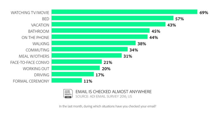 adobe-email-survey-2016.png