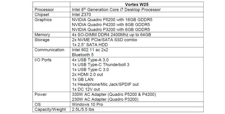 MSI Vortex-W25