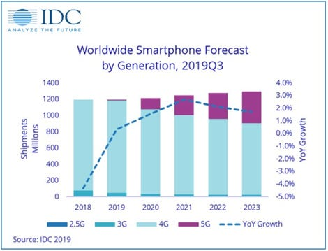 smartphone-sales.png