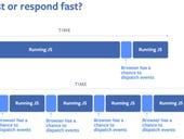 Facebook API may help speed up Google Chrome