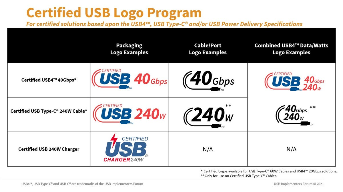 updated-certified-usb-logo-program-summary.jpg