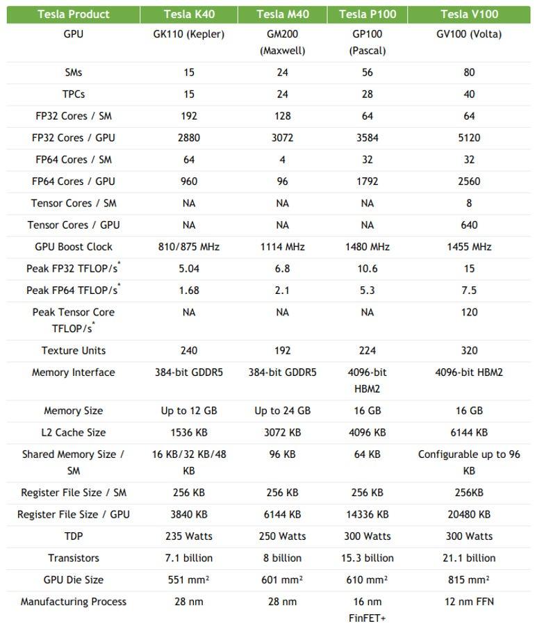 nvidia-accelerators.png