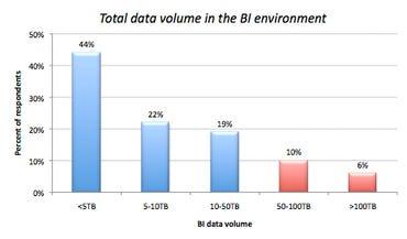 big-data-idc-emc-volume