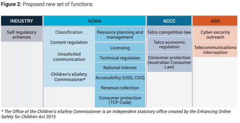 new-functions-acma.png