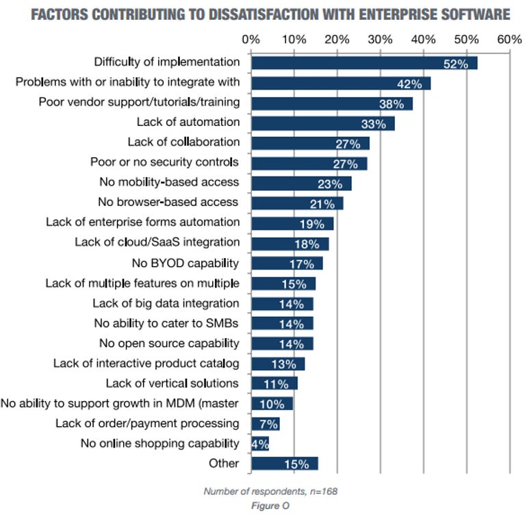 enterprise-software-lessons-4.png