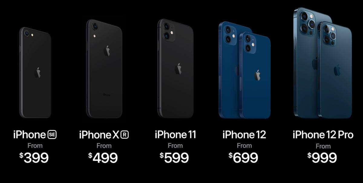 iphone-price-ranges.png