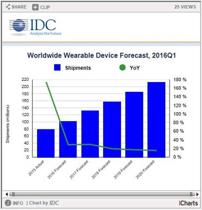 idcwearables.jpg