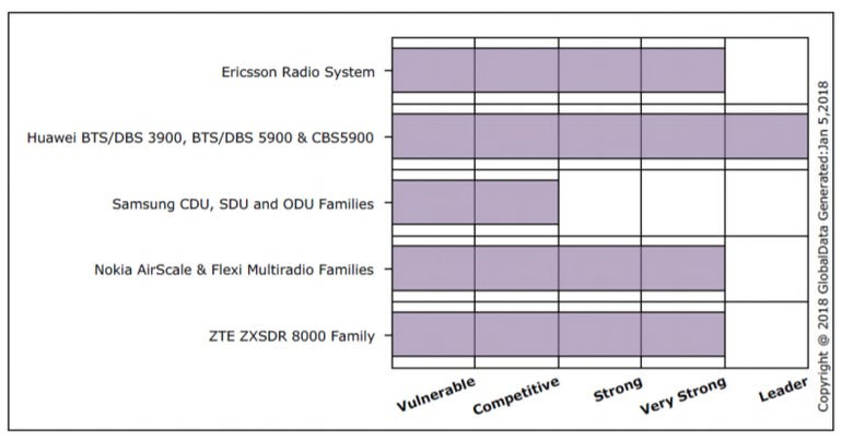 huawei-fcc-lte-rating.png
