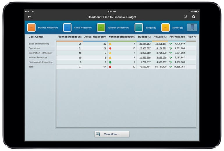 PR_iPad_Headcount_to_budget