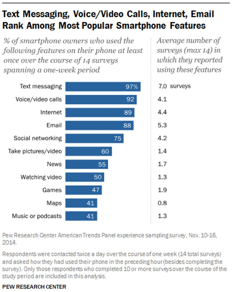 pew-research-smartphones.png