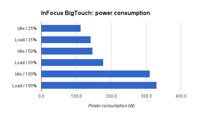 bigtouch-power