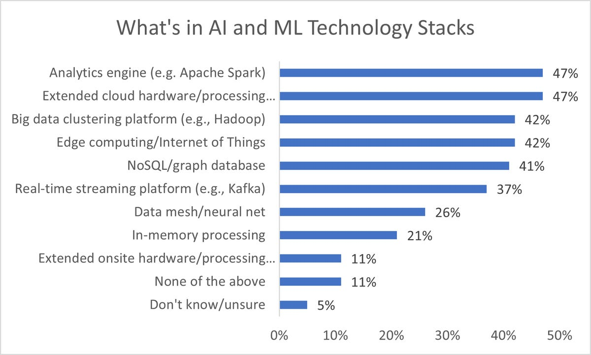 ai-technology-stacks.png