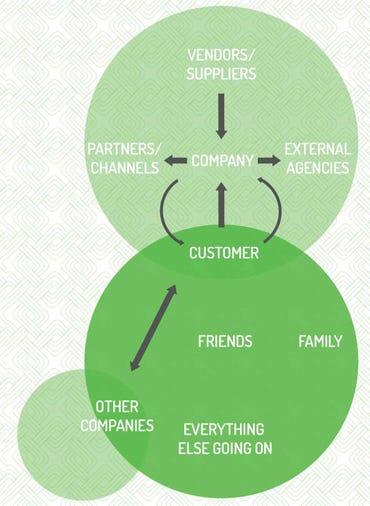 personalecosystem.jpg