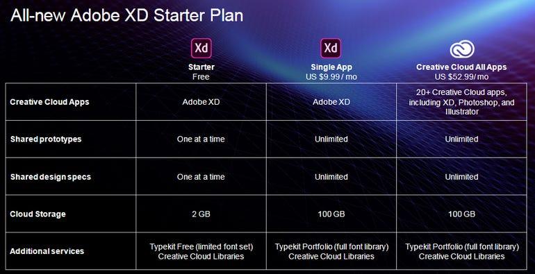 adobe-xd-starter-plan.png
