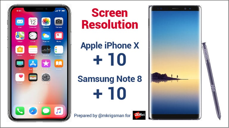 Note 8 Iphone X screen resolution