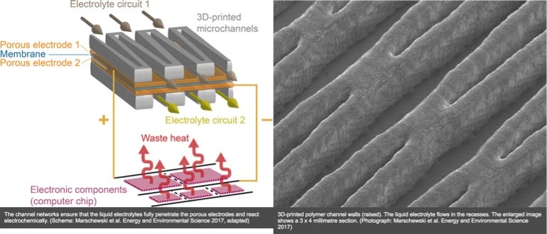 'Redox flow' batteries cool and power chips