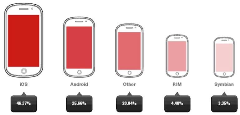 zdnet-opera-ios-mobile-ads
