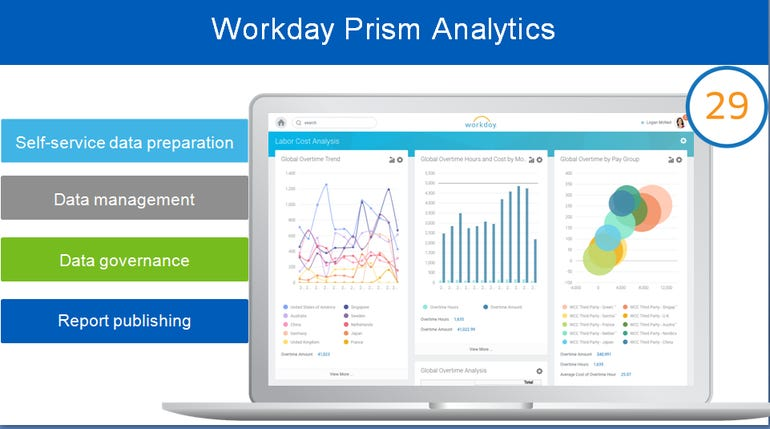 workday-prism-analytics2.png