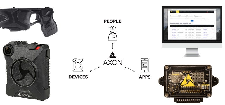 axon-product-line.png