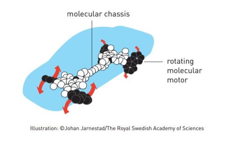 nanocar.jpg