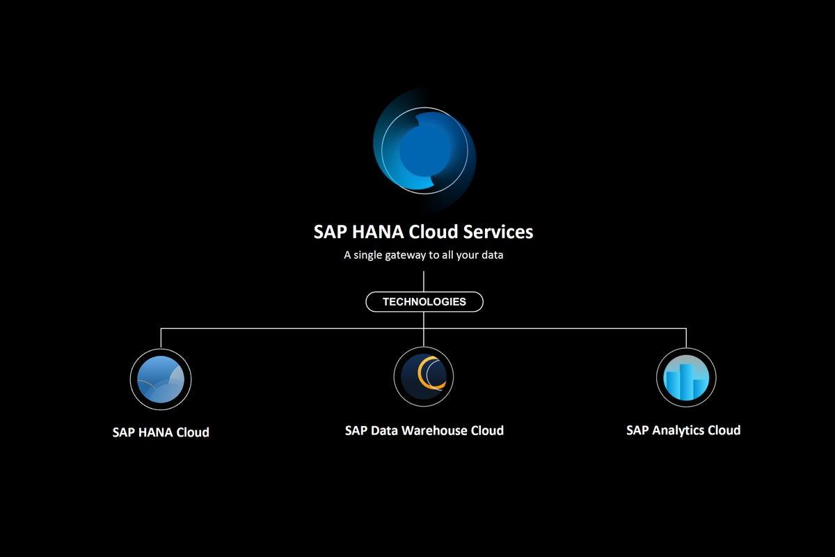 hana-cloud-services.png
