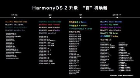 harmonyos-device.jpg