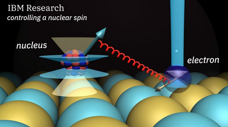 ibm-research-nmr-spin.png
