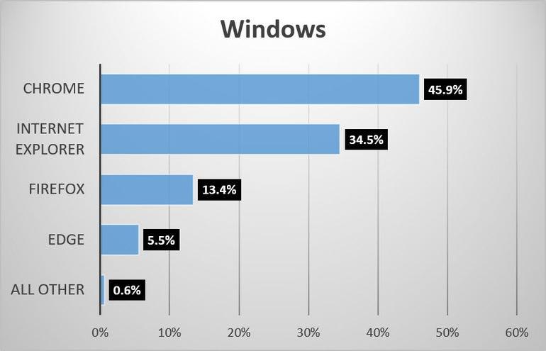 browser-share-june-2016-windows.jpg
