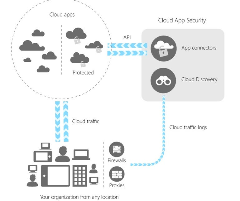 cloudappsecurity.jpg