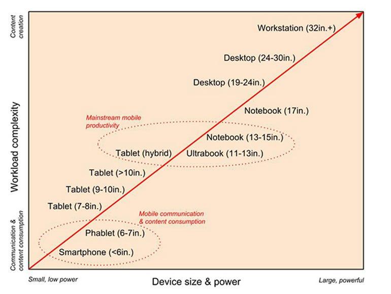 tablet-taxonomy