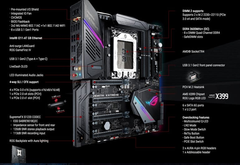 ASUS X399 Zenith Extreme TR4 E-ATX motherboard