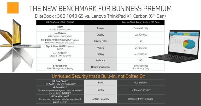 hp-elitebook-360-vs-lenovo-carbon-fiber.png