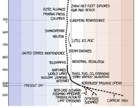 xkcdclimate.png