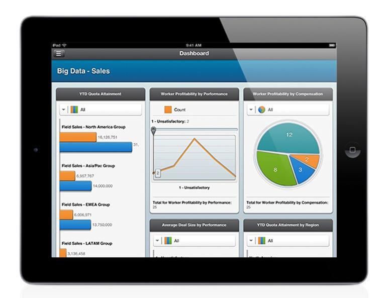 big-data-sales-ipad