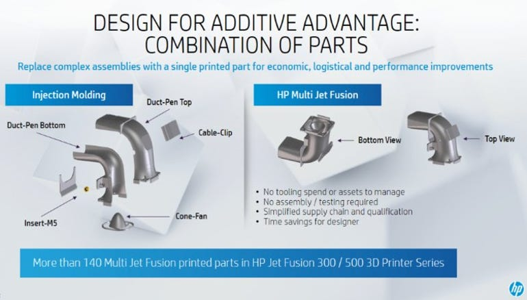 hp-3d-printing-design-without-tooling.png