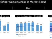 AT&T reports strong Q3 net adds, strong smartphone sales