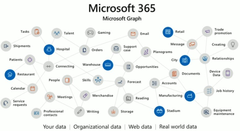 microsoft-365-graph.png