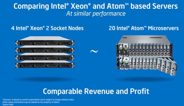 intel-servers-chart-620x357
