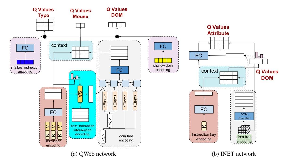 google-ai-qweb-architecture.png