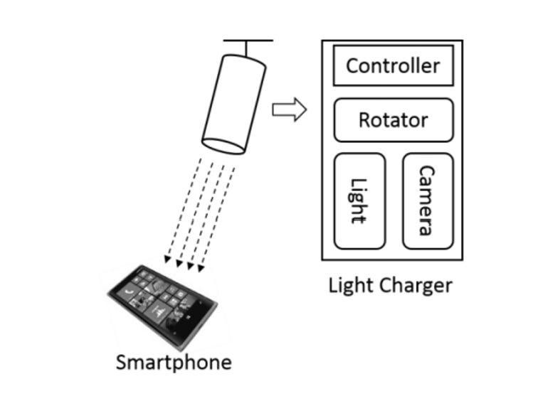 auto-charge.jpg